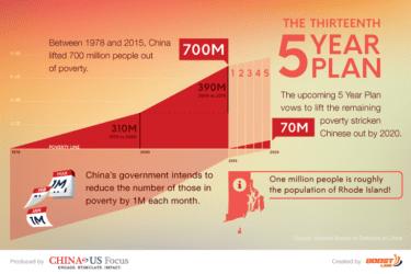 twitter_poverty