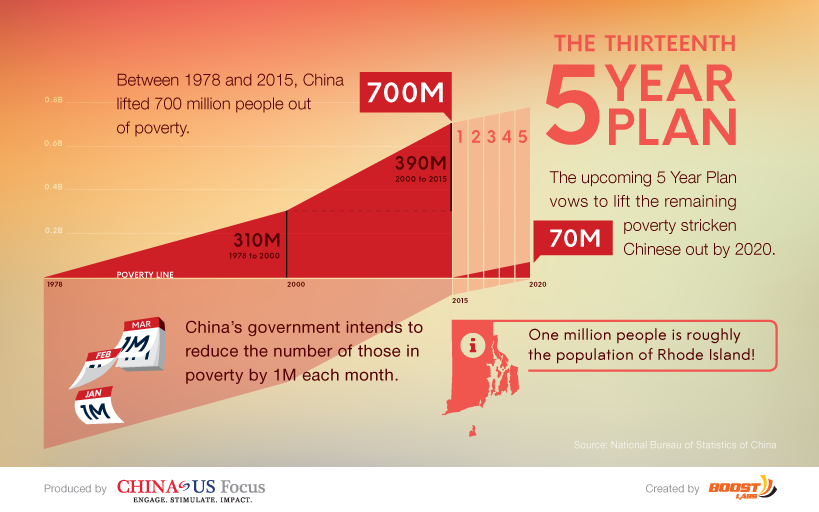 china produces roughly half - 819×512