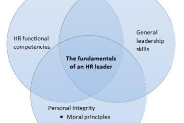 HR leader