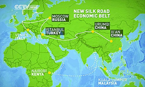 One Belt One Road Initiative Its Meaning And Significance China Business Review